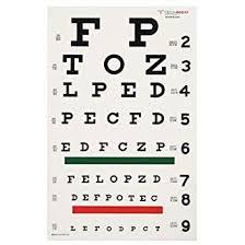 Dukal 3061 Tech Med Illuminated Eye Chart Snellen 20 Test