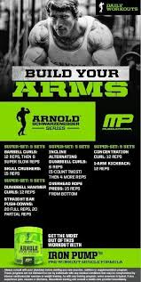 Arnold Gym Workout Chart Arnold Build Your Arms Arnold Workout Musclepharm