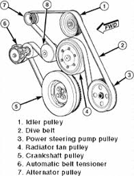 belt diagram for 2007 ford f650 5 7 cummins fixya 2007 ram 3500 5 9 cummins serpentine belt diagram