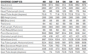 Specialized Diverge Size Chart Diverge E5 Comp 2020