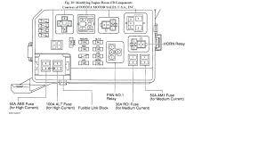 toyota camry fuse box location diagram 1998 solved where is for 1997 Toyota Camry Fuse Box Diagram full size of 2000 toyota camry interior fuse box diagram wiring symbols how do you location