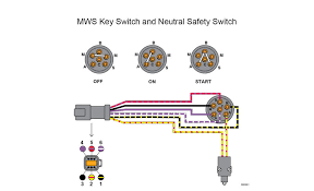 mercury outboard ignition switch wiring diagram solidfonts yamaha wiring diagram outboard the