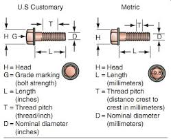 mering systems fasteners and