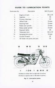 triumph tr trr trc uk from engine no  triumph 650 t120r tr6r tr6c uk from engine no 85904 90282 classic motorcycle manuals uk postage