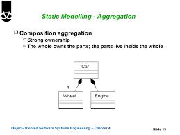 4 class diagramsusinguml 19