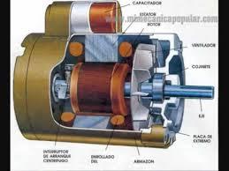 compresor de aire partes. compresor con fondo.wmv de aire partes