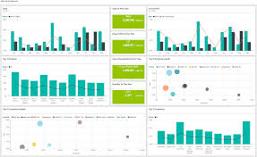 Sales Analysis Power BI Dashboard Sales Dashboard 1