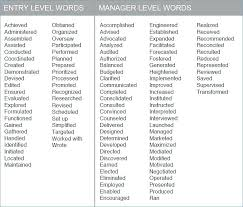 Resume Action Words New Action Verbs For Resume Action Verbs Resume Writing Action Verbs For
