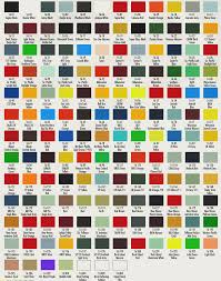 Tamiya Color Charts 2019