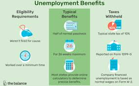The length of time you can collect benefits depends on your state's law. How To Calculate Your Unemployment Benefits