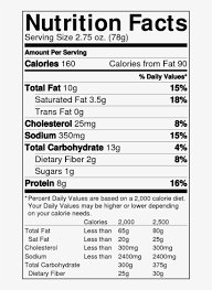 doritos cool ranch nutrition facts for kids nutrition facts png