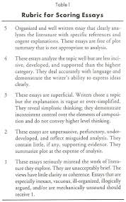 elements of a well structured essay  elements of a well structured essay
