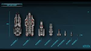 Ship Size Chart Fists Of Heaven