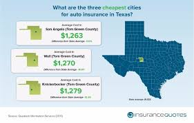 of more than 2 million is the 27th most expensive city for auto insurance and the next largest city san antonio is all the way down at number 264