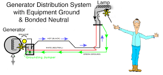square d shunt trip circuit breaker wiring diagram efcaviation com square d qo shunt trip breaker wiring diagram square d shunt trip circuit breaker wiring diagram shunt trip circuit breaker wiring diagram shunt