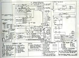 vehicle hvac system diagram automotive how to wiring diagrams vehicle hvac system diagram automotive air conditioning automotive
