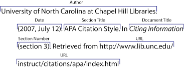 news article format best solutions of how to cite online newspaper article in apa ideas