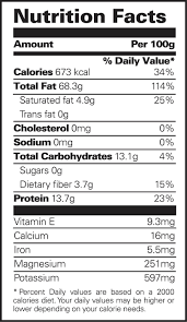 Nuts Nutrition Chart Pine Nuts Nutrition Facts Superfood Lab