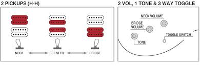 ibanez 3 way switch wiring facbooik com Ibanez 5 Way Wiring Diagram ibanez 5 way wiring question ibanez rg wiring diagram 5 way