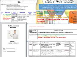 KS4 Lesson Plan: Rights and Responsibilities by Beatbullying10 ...