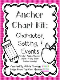 Characters Setting And Events Graphic Organizer