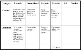 rubrics carbon cycle essay rubric