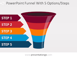 Funnel Powerpoint Template Free Colorful Powerpoint Funnel With 5 Options