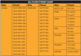 Yamaha Oil Filter Chart