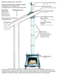 triple wall stove pipe through triple wall chimney pipe home depot the kit