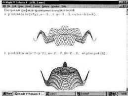 Реферат Графика в системе maple v com Банк рефератов  Графика в системе maple v