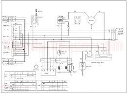 wiring diagram for chinese 110 atv taotao 110cc atv wiring diagram at 110 Atv Wiring Schematics