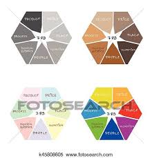 Marketing Mix Strategy Or 7ps Model In Hexagon Chart Clipart
