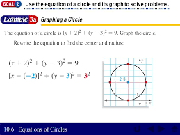 7 use the equation of a circle and its graph to solve problems
