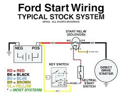 basic wiring diagram for starter motor starter motor relay wiring diagram me best of wiring diagram