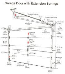 newark ca 19 svc 707 219 overhead garage door parts attractive overhead garage door parts 21 gacariyalur within ideas