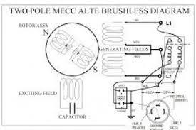 honda portable generator wiring diagram wiring diagram mecc alte sr7 wiring diagram at Mecc Alte Generator Wiring Diagram