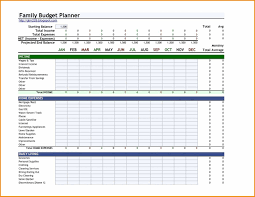 Free Family Budgeting Worksheets 13 Fresh Monthly Budget Excel Spreadsheet Template Free Twables Site