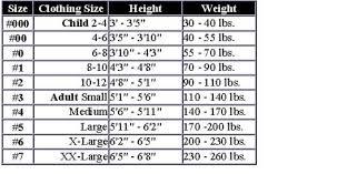 Karate Uniform Size Chart Size Chart Measures Rajput Enterprises