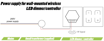 led wiring guide how to connect striplights dimmers controls
