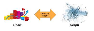 Java Chart Js Charting Neo4j 3 0