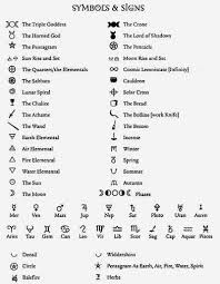 Wiccan Symbols And Meanings Chart Wiccan Symbols Or Glyphs Potential Finger Tattoos