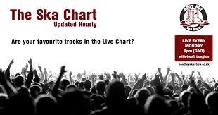 Uk Itunes Chart 100 Itunes Ska Chart Itunes Chart