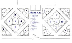 Small Picture Vegetable Garden Designs For Small Yards Garden Ideas And Gardenl