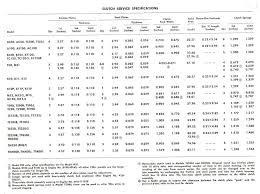 Polaris Vin Chart Yamaha Atv Vin Chart