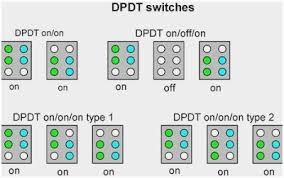 dpdt toggle switch wiring diagram awesome stompboxed the guitar dpdt toggle switch wiring diagram marvelous humbucker coil split wiring diagram of dpdt toggle switch wiring