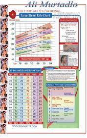Optimal Heart Rate Chart Target Heart Rate Cart Alimurtadloclub