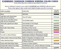 aftermarket radio wiring diagram harness car great of auto stereo aftermarket car radio wire colors at Aftermarket Radio Wire Colors