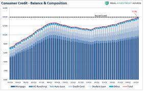 Americas Debt Burden Will Fuel The Next Crisis Seeking Alpha