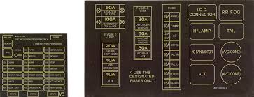 mitsubishi pajero fuse box diagram mitsubishi the mitsubishi pajero owners club view topic 1994 pajero on mitsubishi pajero fuse box diagram