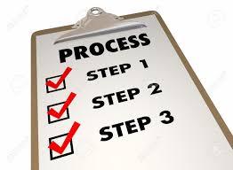 Процесс Шаги Процедура Система Буфер обмена Контрольный список  Процесс Шаги Процедура Система Буфер обмена Контрольный список слов 3d иллюстрации Фото со стока 57051156